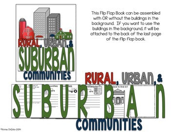 Rural, Urban, & Suburban Flip Flap Book® | Distance Learning