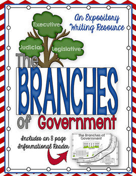 Branches of Government Flip Flap Books®