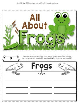 Frogs Tab-Its® | Distance Learning