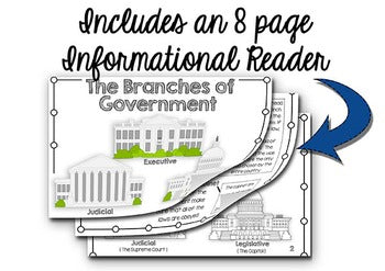 Branches of Government Tab-Its® | Distance Learning