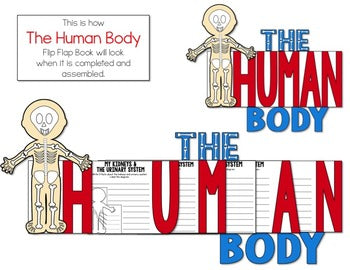 The HUMAN BODY Flip Flap Book® | Distance Learning