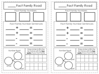 Fact Families Activity