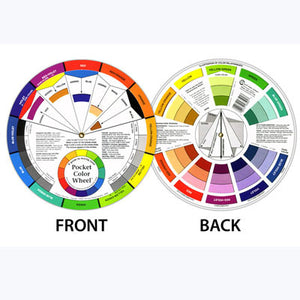The Colour Wheel Company Pocket Colour Wheel