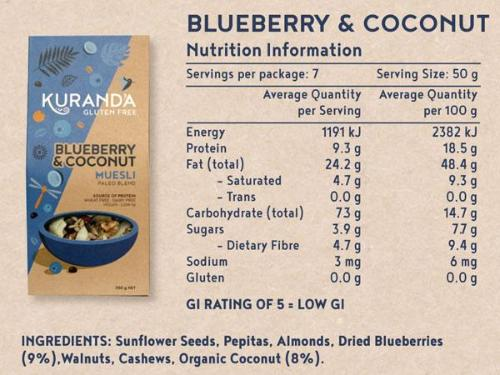 Blueberries & Coconut Paleo Muesli
