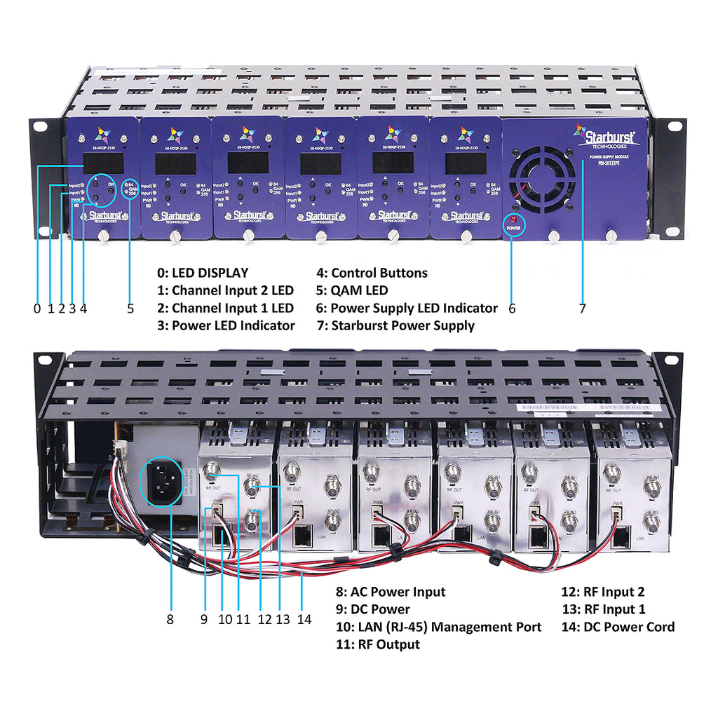 SB-50121-PH Chassis For Up To 6 SB-HDQP-2130 ATSC to QAM Agile HDTV Processors (12 Channels)
