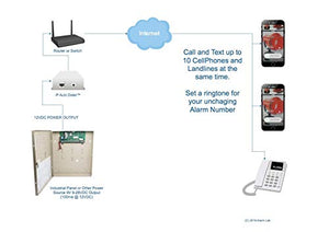 IP Auto Alarm Dialer: Calls your Cell Phone using your Router