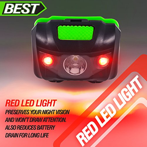 BEST 120 Waterproof Headlamp with 4-Modes (White & Red LEDs)