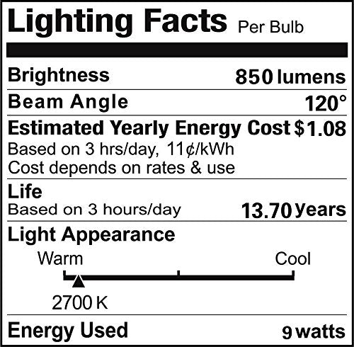 Vstar LED PAR36 9W 12V Warm White,Multi-Purpose Base,Landscape Lighting(Pack of 6)