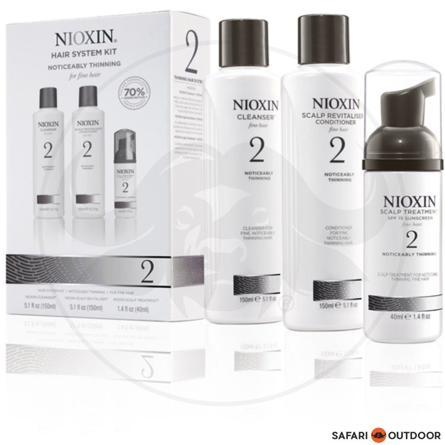 NIOXIN SYS2 TRIAL KIT