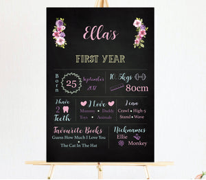 Girls blackboard first birthday milestone board/sign/poster nz