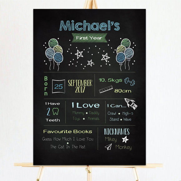 Blue Balloons Blackboard First Birthday Milestone Board/Sign/Poster NZ