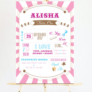 pink circus milestone board/sign/poster for kids first birthday. Ships from Auckland, New Zealand (NZ)