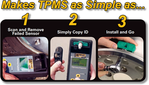 Makes TPMS Simple