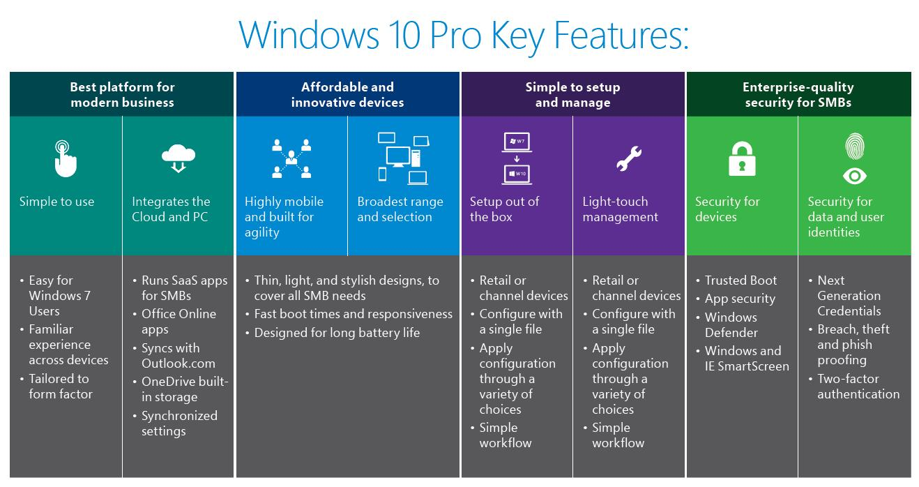 microsoft windows 10 professional 1 pc key code