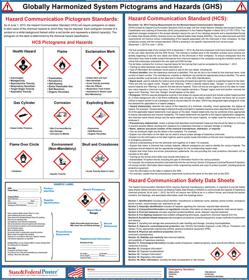"Globally Harmonized System Pictorgrams and Hazards (GHS) Poster (Laminated) 24"" x 27"" - State and Federal Poster"