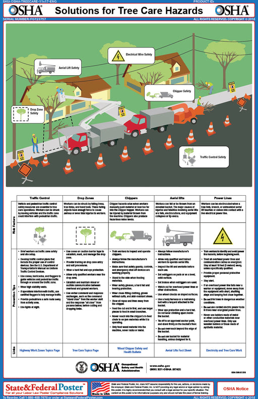 OSHA Solutions for Tree Care Hazards Fact Sheet - State and Federal Poster