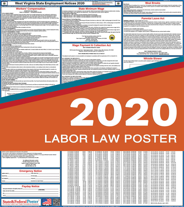 West Virginia State Labor Law Poster 2020 - State and Federal Poster
