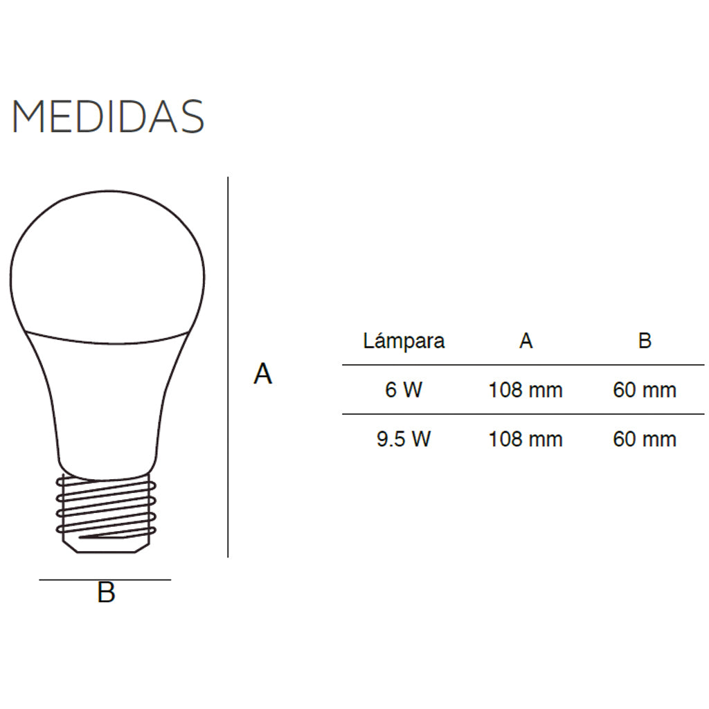 Foco LED ToLEDo GLS A19 9.5W Atenuable 3000K marca Lumiance