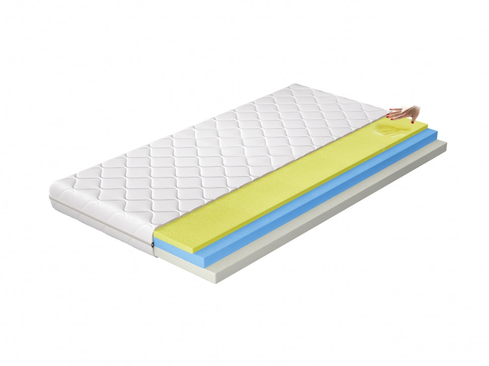Simono Thermoplastic Mattress