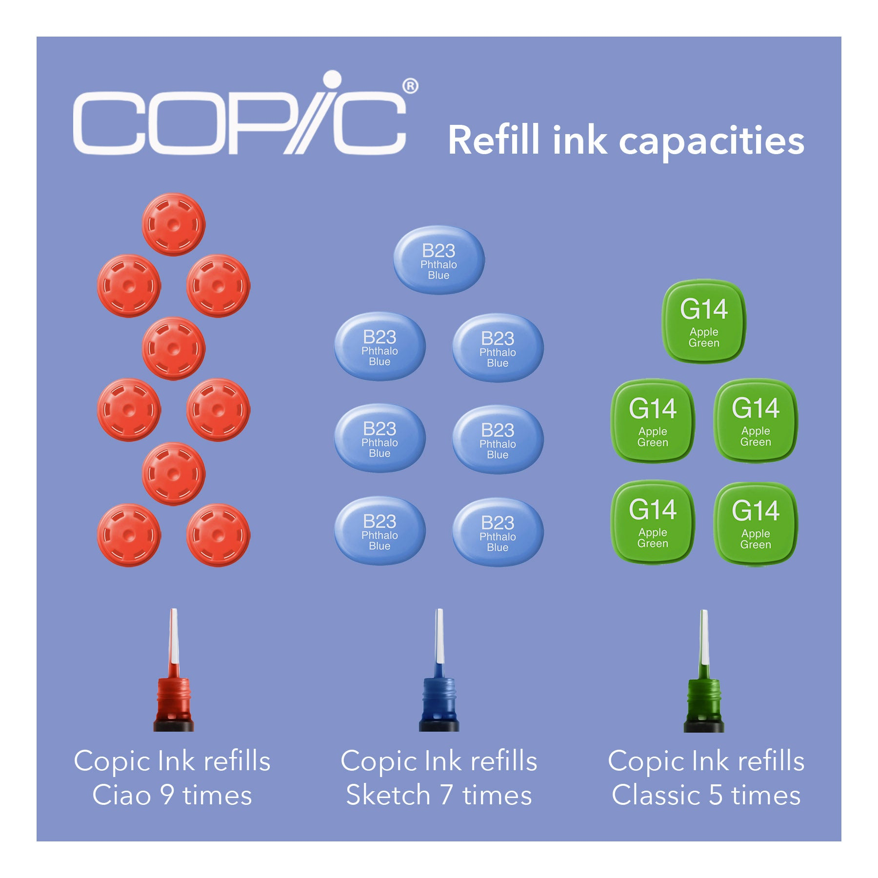Refill ink capacities