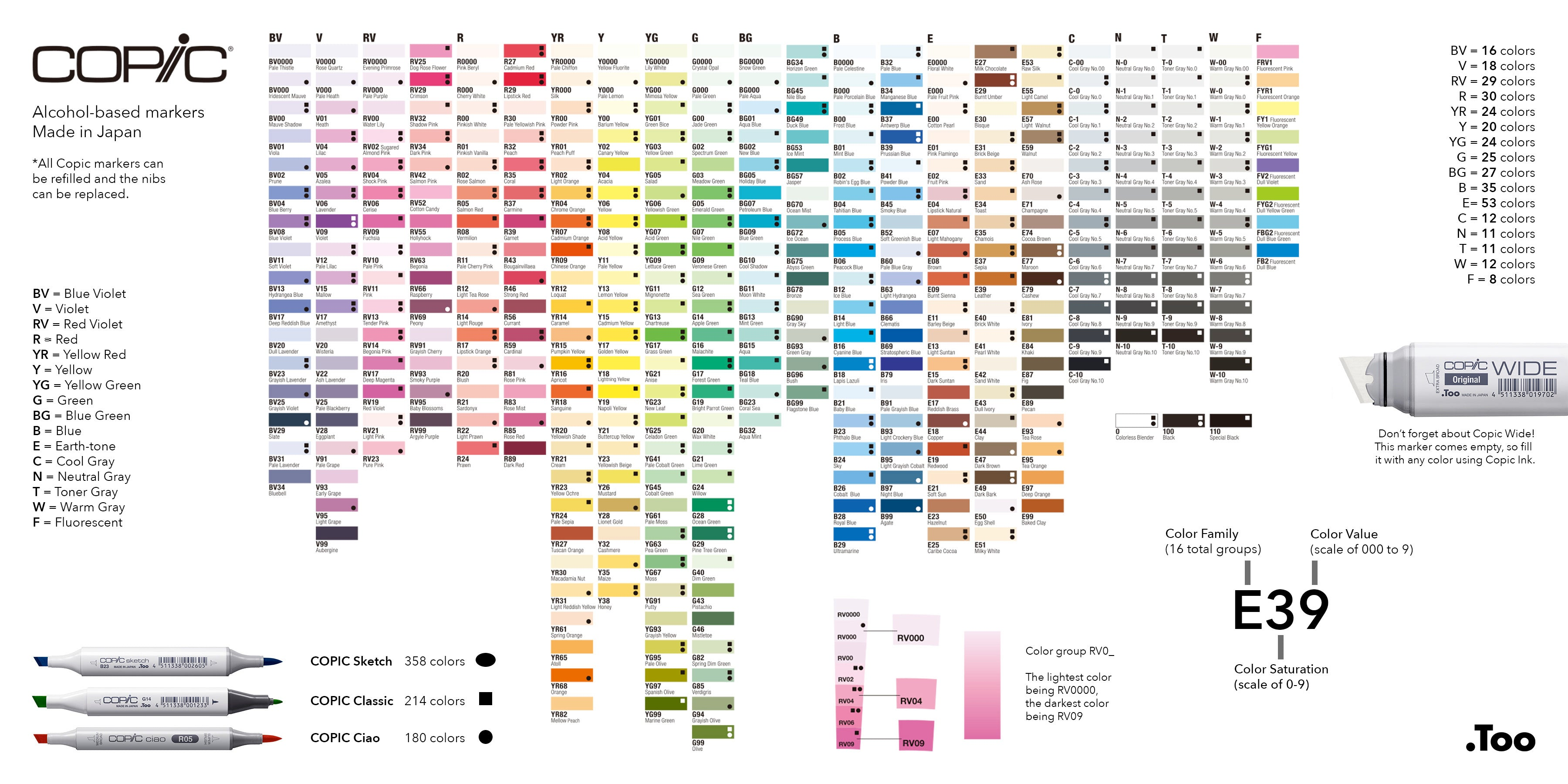 Complete color chart