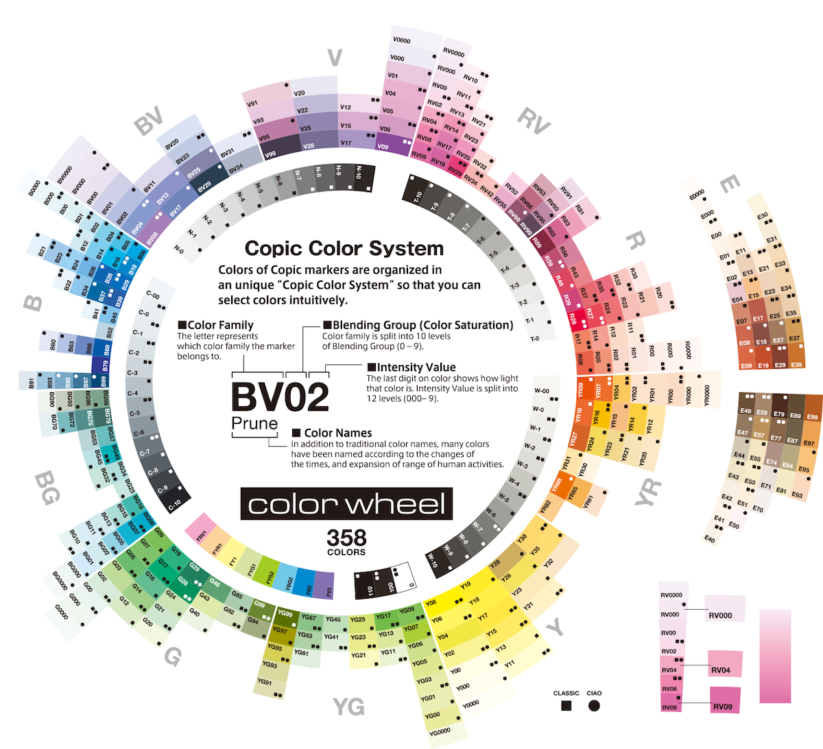 Copic Color System