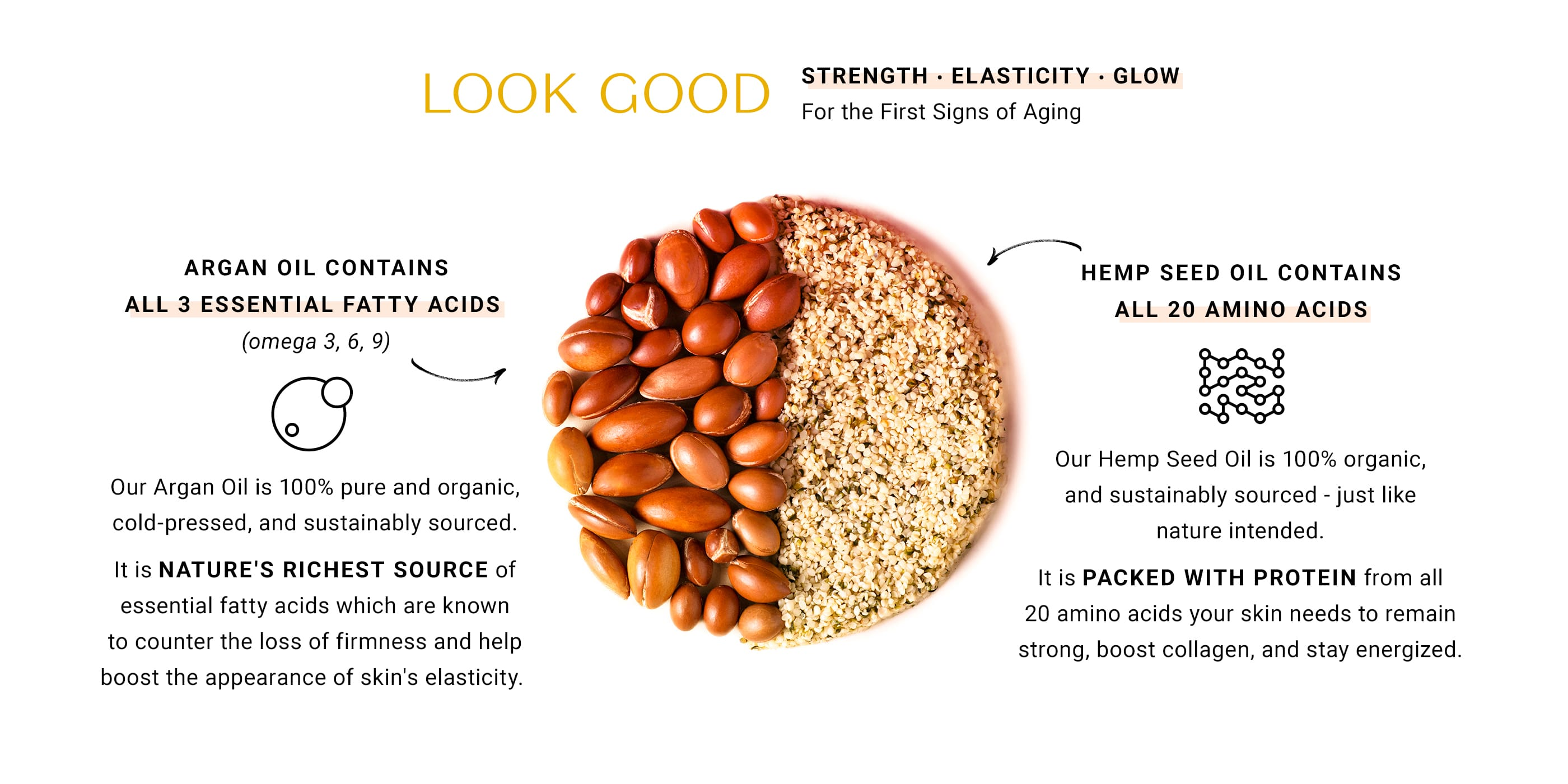 Skin Dope Argan Hemp Seed Oil