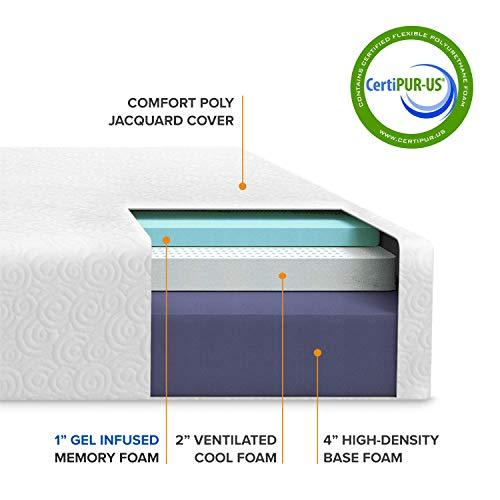 Best Price Mattress 7-inch Gel Memory Foam Mattress and Bed Frame Set - Full Size