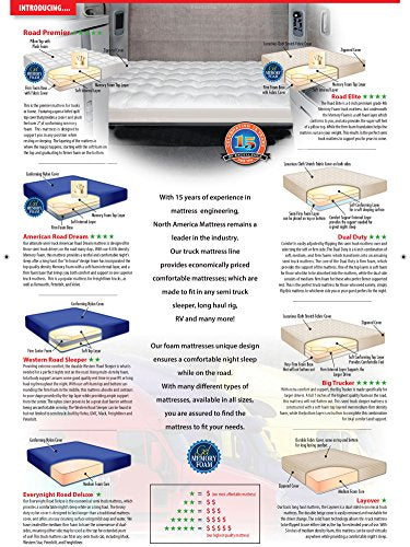 "The Layover Dual Sided Economical Medium-Firm Truck Mattress, 79"" x 29"" x 5"" (Many"