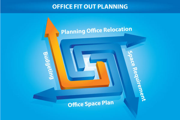 Office Fit out Process - Reform Your office