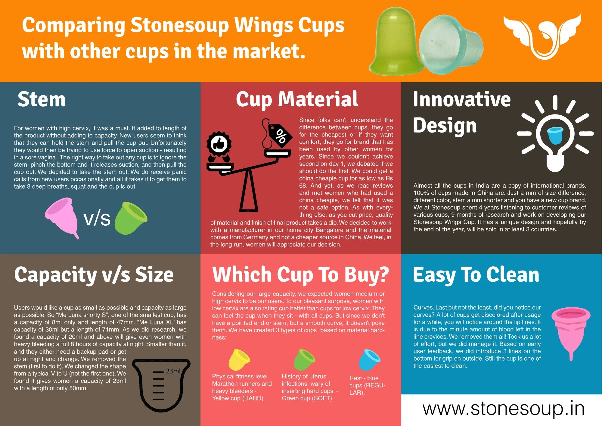 Stonesoup Tough Menstrual Cup for Physically Active Women