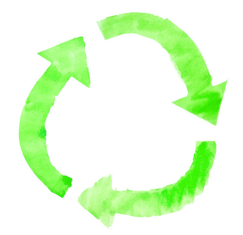 recycling sign symbol | shop now at The Sign Shed