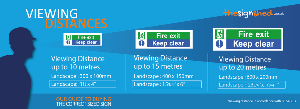 Viewing distances for landscape signs