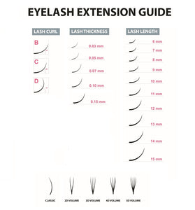 Eyelashes extensions size guide lashop.ch - online shop Switzerland