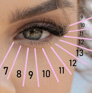 Eylashes Extensions Length Guide - lashop.ch - online shop Switzerland