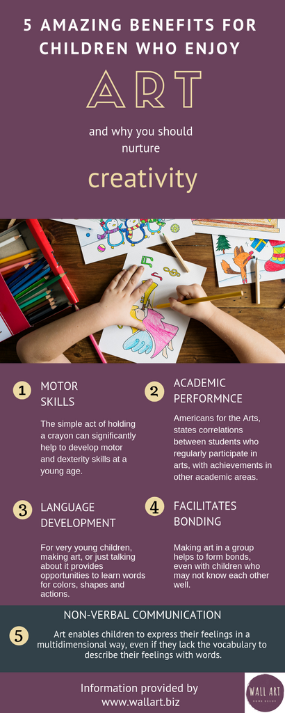 Benefits of encouraging Children to Enjoy Art