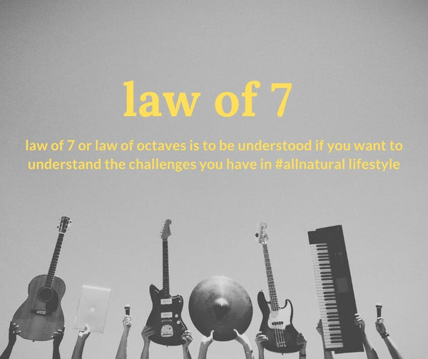 finding it difficult to continue #allnatural lifestyle?? then you must know this law of 7