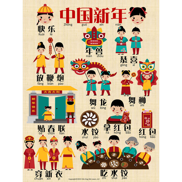 Chinese new year poster Simplify Chinese 中国新年海报