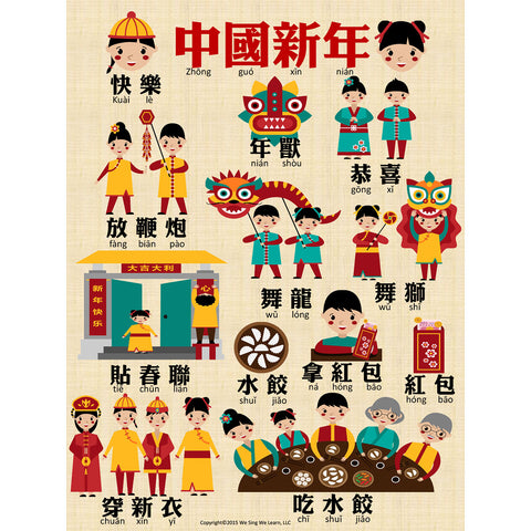 Chinese new year poster Traditional Chinese 中國新年海報