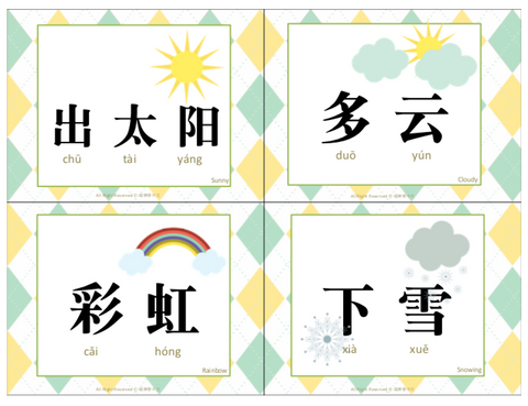 Hows the weather Calendar Math Display cards 今天天气好吗?