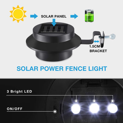 Solar Powered Light Lamp Waterproof Outdoor Garden Wall LED Light