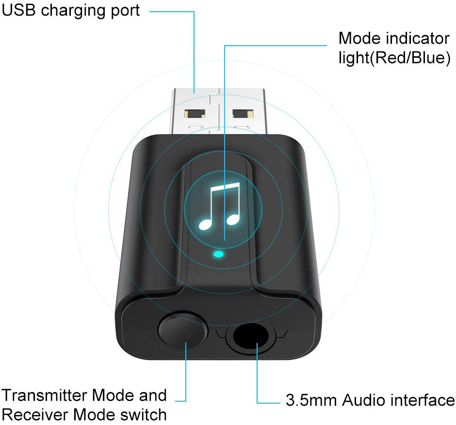 Bluetooth Transmitter and Receiver,Aigital 3.5mm Wireless Adapter for TV Audio Portable Bluetooth Adapter, Bluetooth Audio Receiver