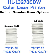 Load image into Gallery viewer, Brother HL-L3270CDW Compact Digital Color Printer with Wireless and Duplex Printing