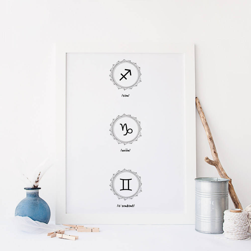 Personalised Astrology Birth Natal Chart Art Print