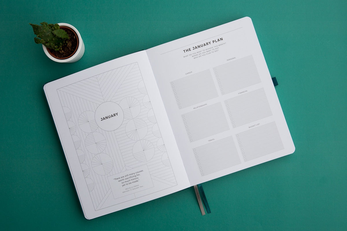 The 2021 Circle Planner {Teal}