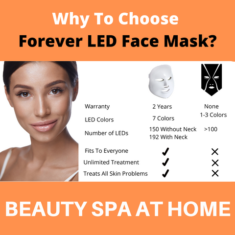 why to choose forever therapy led face mask