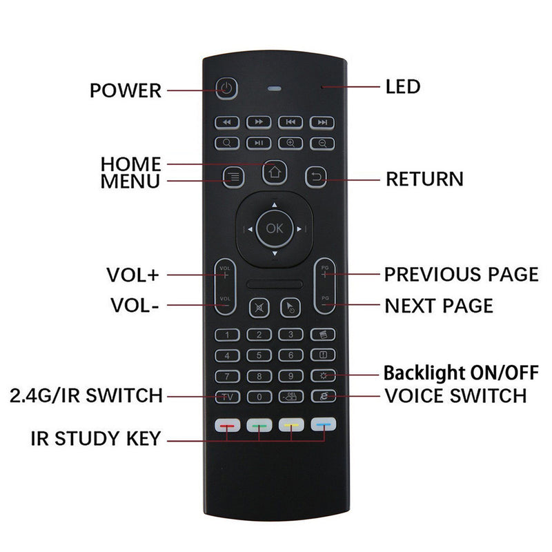 Mx3 2.4G Wireless Remote Control Keyboard Air Mouse backlit