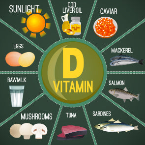 How Do Athletes Benefit From Supplementing Vitamin D?