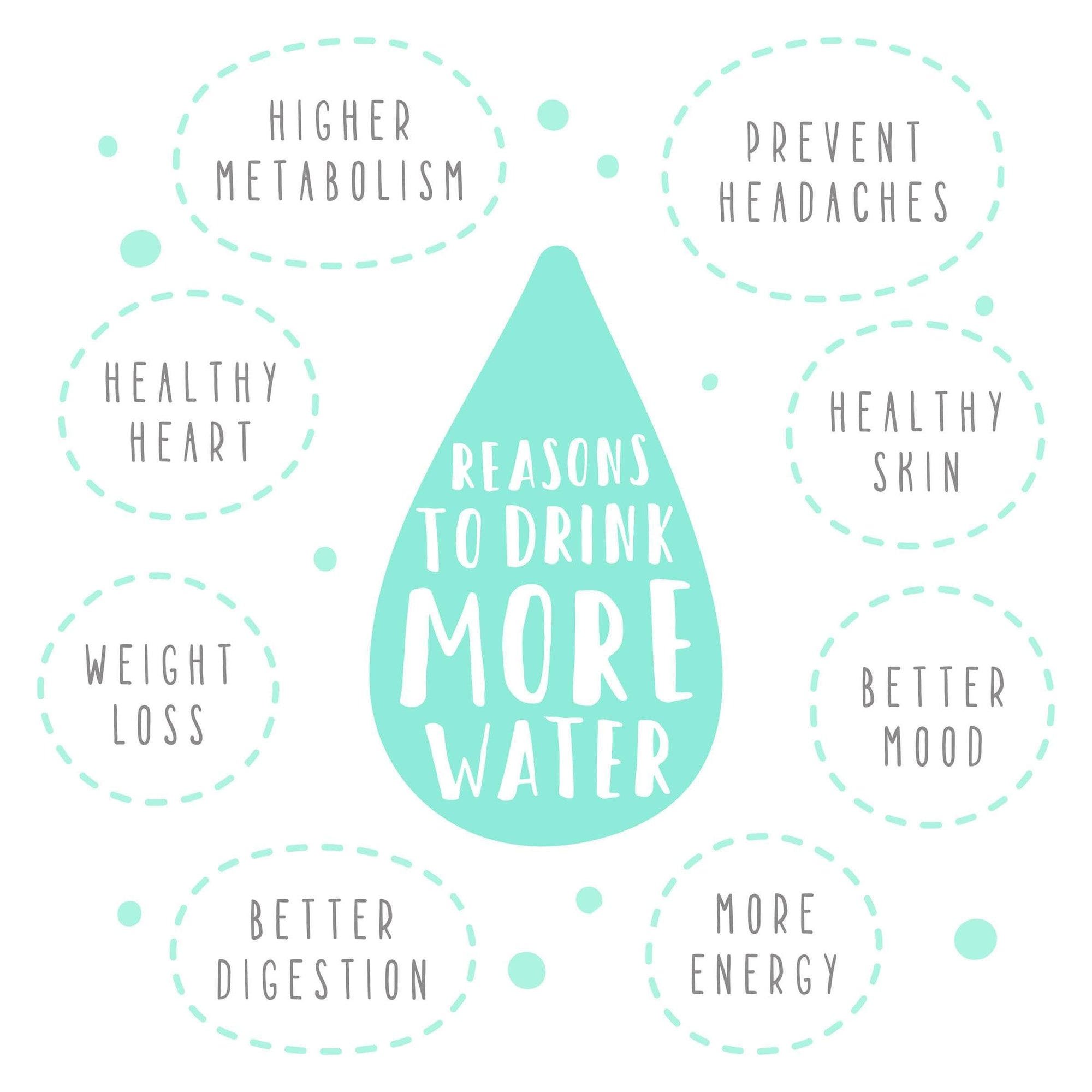 How Hydration Affects Performance & Recovery