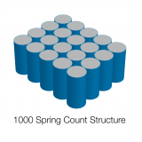 1000 Spring Count Structure